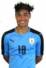Kevin Nicolás Acuña Alaniz  - Talenti Calciatori